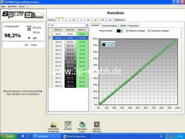 Techkon Spectro-Plate Druckplatten-Messgerät - 2
