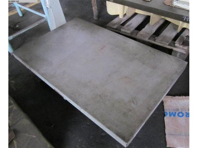 WMW Messplatte 1000x630 - 1