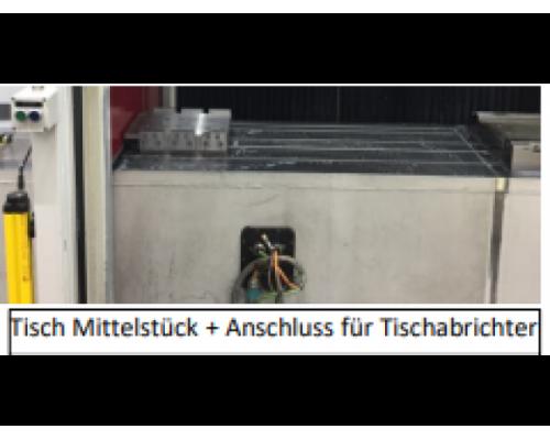 Verzahnschleifmaschine Mägerle MFP-V - Bild 2